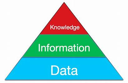 Data Stack Knowledge Definition Open Context Without