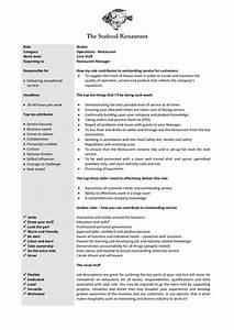 Head waitress resume