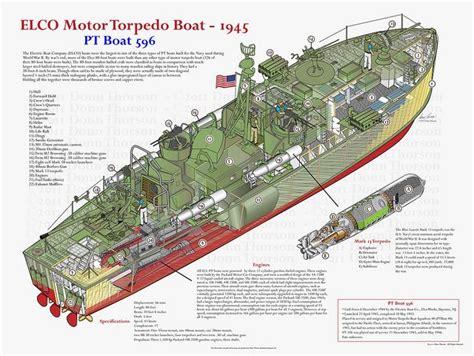 Pt Boat Cutaway by Pt Boat Cutaway Boats Boating