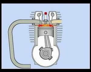 engine animation - 4-stroke start & run - YouTube