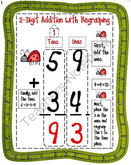 multiplication clipart  digit addition multiplication