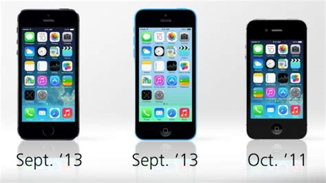 when did iphone come out iphone 5s vs iphone 5c vs iphone 4s capelux