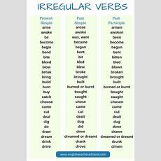 Best 25+ English Grammar Online Ideas On Pinterest  English Language Learning, English