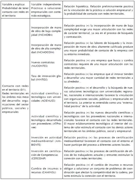 Resume Az Reviews by Bolsa De Trabajo Ofertas De Empleo En Arizona Review Ebooks
