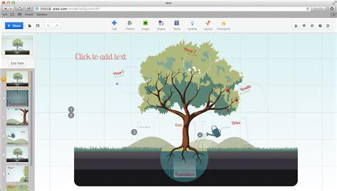 Presi Templates by Prezi Hits 15 Million Users Promotes The Idea Economy