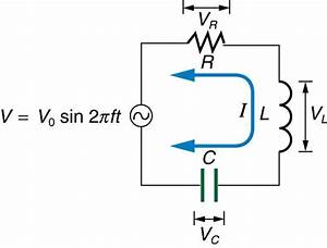 rlc series ac circuits college physics With ac circuits