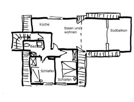 skizze fylgja