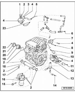 Cnarmenioes2008 Vw Jetta Engine Diagram 2968 Cnarmenio Es