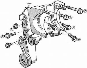 Engine Alternator Belt Squealing Bad