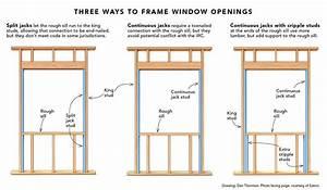 Bay Window Framing Diagram