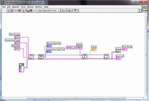 Labview For Ljm