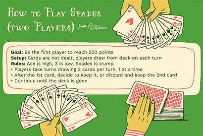 Spades Play Card Player Games Rules Playing