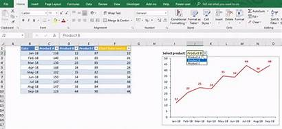 Chart Excel Drop Down Dynamic Linked Charts