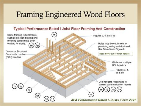 Wooden Floor Joist Specifications   Carpet Vidalondon