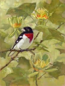 Kentucky Wild Bird Identification