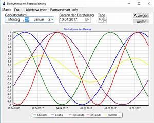 Biorhythmus Tagesverlauf Berechnen : berechnen sie ihren biorhythmus ~ Themetempest.com Abrechnung