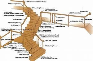 Stair Parts Diagram