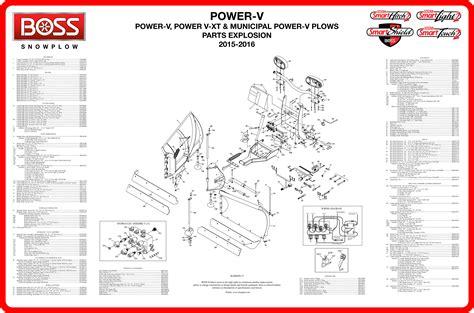 Boss Snow Plow Wiring Diagram Electrical Website Kanri Info