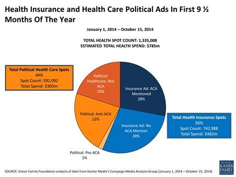 Aca Advertising In 2014 Key Findings