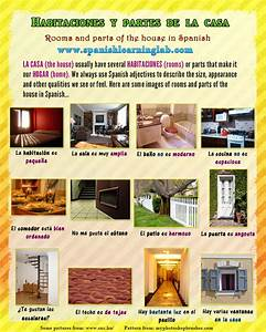 describing a house in spanish ser adjectives With describe furniture in your home