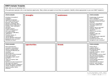 Free Coaching Templates by Swot Analysis Template Growing Pains Business Coaching
