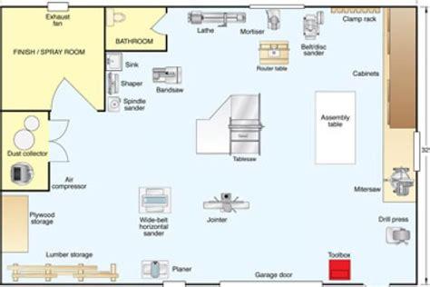 dave shivelys workshop floor plan garage workshop