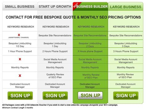 Seo Packages by Seo Packages For All Budgets Business Sizes Inc Cheap