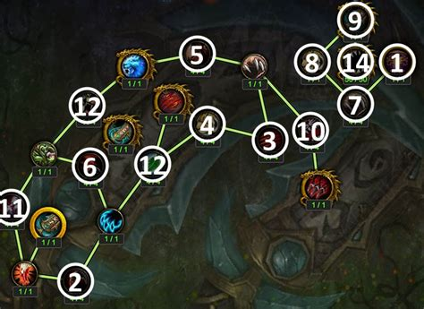 feral druid dps artifact talents traits and relics legion