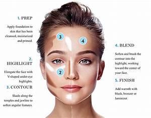 Square face contour …   Pinteres…