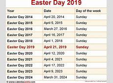 Orthodox Easter Sunday 2019 Qualads