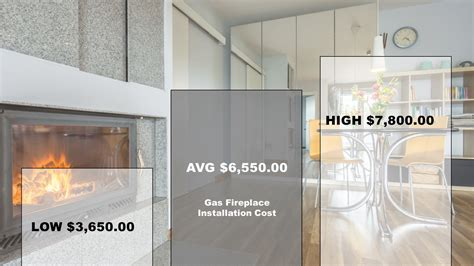gas fireplace installation cost  dbs