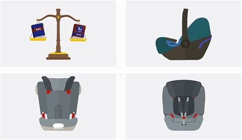 Videos Answer Key Child Car Seat Questions
