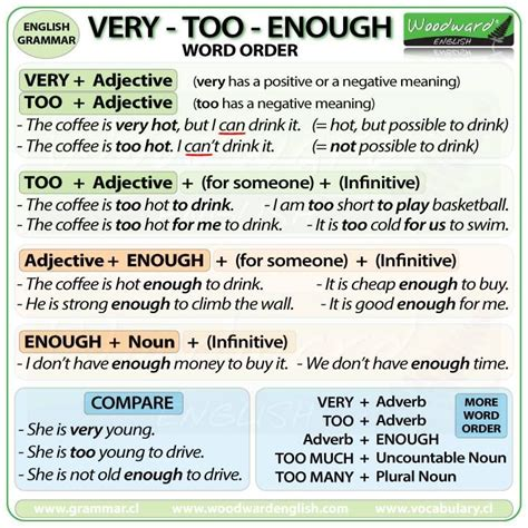 english grammar     images english