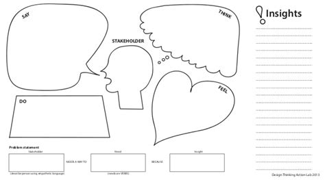 empathy map template template empathy map and problem statement