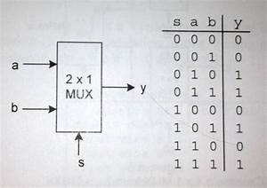 847a5 2 1 Mux Logic Diagram