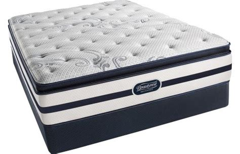 Top 10 Best Simmons Beautyrest Mattress Reviews -- Buyers