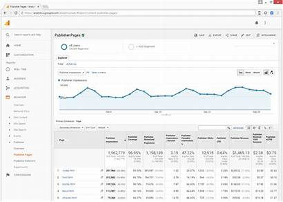 Publisher Adsense Pages Earnings Increase Revenue Profitable