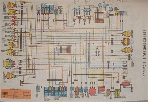 Kawasaki Wiring Diagram The Electrical System