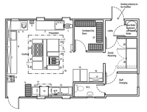 restaurant amp hotel kitchen layout approach part  mise