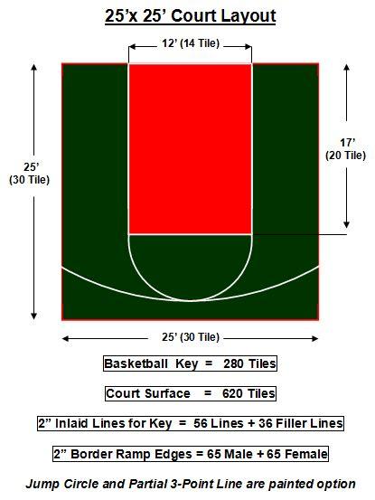 Court Layouts  Flex Court Athletics