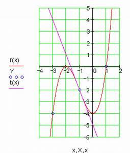 Monotonieverhalten Berechnen : l sungen zur kurvendiskussion 1 5 ~ Themetempest.com Abrechnung