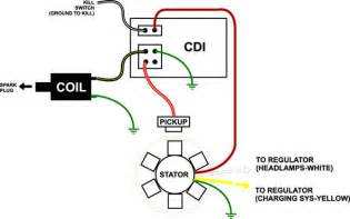 What Does Cdi Stand For wiring a p200 motor to run on a stand performance