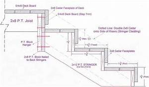 how to build wooden stairs over concrete plant02eol