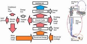 2  Energy Flow Chart