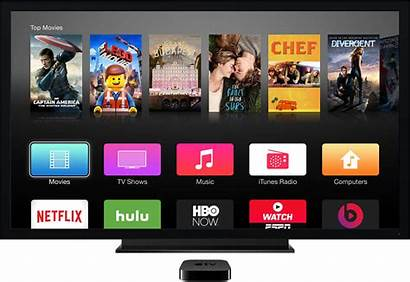 Apple Tv Interface Ui User Don Refreshed
