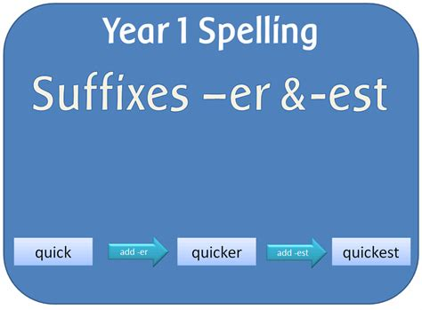 Spag Year 1 Spelling Pack Adding Er And Est To Adjectives By Highwaystar  Teaching Resources Tes