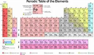 Ionization Energy Of Elements File Periodic Table Large Svg Wikibooks Open Books For