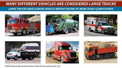 Trucker Safety Infographic
