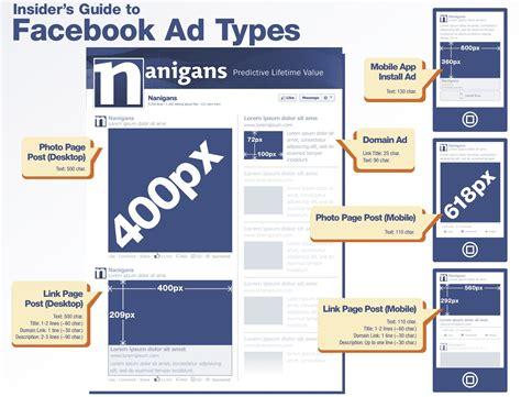 Anatomy Of A Winning Facebook Ad