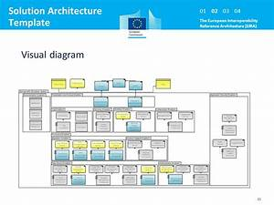 famous reference architecture template photos example With reference architecture template